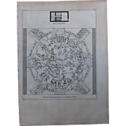 1802 Original Copper Engraving of the Planisphere in the small chamber of the temple of ...