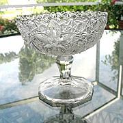 Daisy Button Narcissus 4.5 Stemmed Dessert Indiana Glass 1910