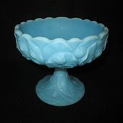 REDUCED Fenton Blue Satin Water Lily Footed Compote/Candy Dish