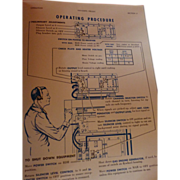 1945 U.S. Navy Radio Instruction Manual,  Model RDR, by RCA, for WWII  Ships, Navy ...