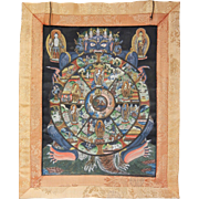 Vintage Hand Painted Traditional Tibetan Thangka Wheel of Life Mandala